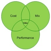 value-drivers.jpg